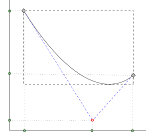 Determining the bounding box for segmented vector graphics